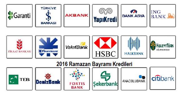 ramazan bayramı kredileri 2016
