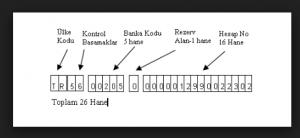 hesap-no-banka-kartin-neresinde-yazar